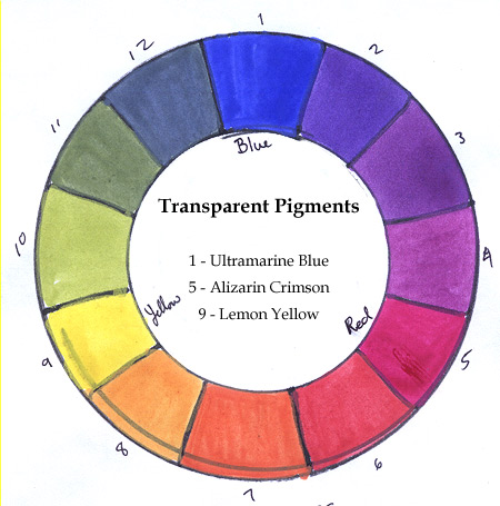 Click For A Larger Printable Color Wheel